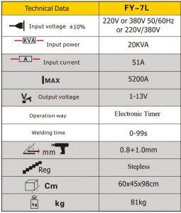 دستگاه نقطه جوش یک طرفه ویژه صافکاری FY-7L 2
